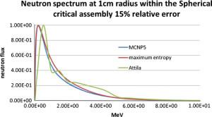Crawford et al maxent neutron flux